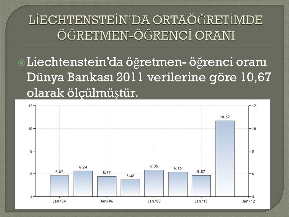  Liechtenstein'da ö ğ retmen- ö ğ renci oranı Dünya Bankası 2011 verilerine göre 10,67 olarak ölçülmü ş tür.