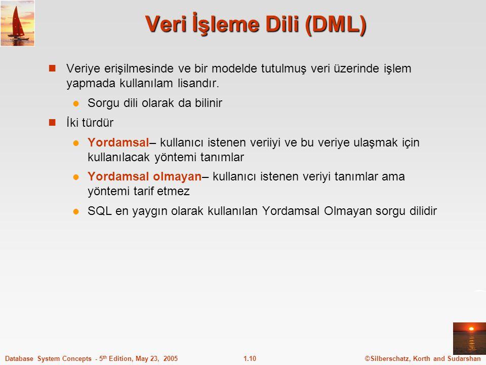 ©Silberschatz, Korth and Sudarshan1.10Database System Concepts - 5 th Edition, May 23, 2005 Veri İşleme Dili (DML) Veriye erişilmesinde ve bir modelde
