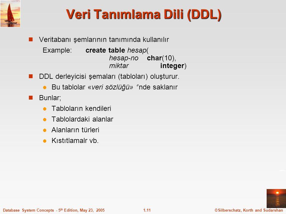 ©Silberschatz, Korth and Sudarshan1.11Database System Concepts - 5 th Edition, May 23, 2005 Veri Tanımlama Dili (DDL) Veritabanı şemlarının tanımında