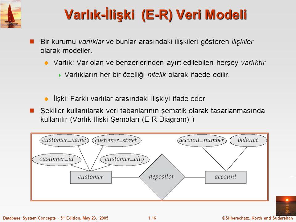 ©Silberschatz, Korth and Sudarshan1.16Database System Concepts - 5 th Edition, May 23, 2005 Varlık-İlişki (E-R) Veri Modeli Bir kurumu varlıklar ve bu