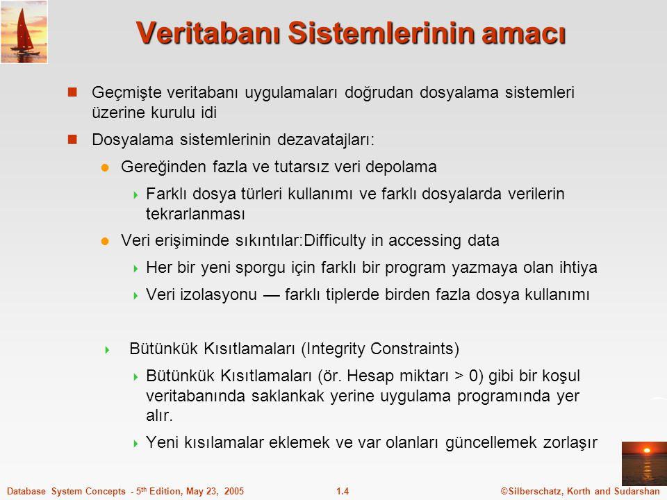 ©Silberschatz, Korth and Sudarshan1.5Database System Concepts - 5 th Edition, May 23, 2005 Veritabanı Sistemlerinin Amacı Güncellemlerin bütünlüğünün korunması  Elektrik kesintisi bir veritabanını tutarsız bir durumda bırakabilir  Örnek: İki hesap arasında yapılan para transferi Birden fazla kullanıcın ayni anda veriye ulaşımı  Ayni anda ulaşım vermliliği artırmak açısından önemlidir.