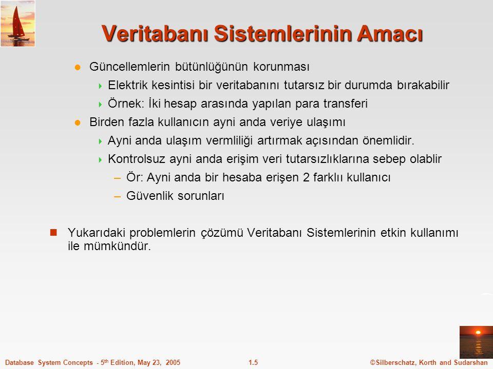 ©Silberschatz, Korth and Sudarshan1.5Database System Concepts - 5 th Edition, May 23, 2005 Veritabanı Sistemlerinin Amacı Güncellemlerin bütünlüğünün
