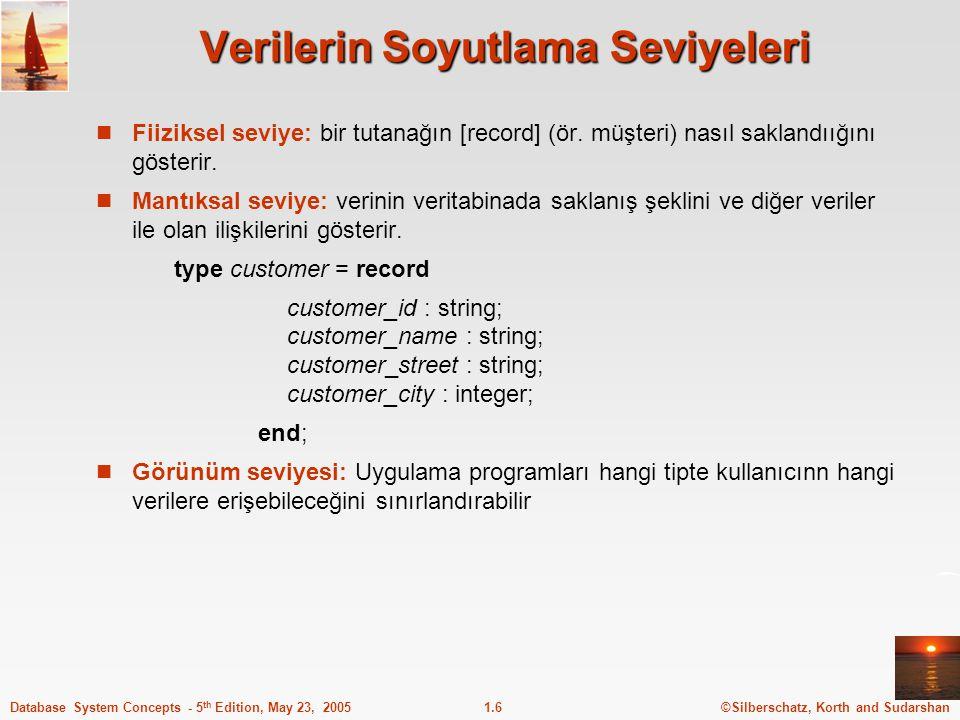 ©Silberschatz, Korth and Sudarshan1.7Database System Concepts - 5 th Edition, May 23, 2005 Veri Görünümü Bir veritabanı siteminin mimarisi Görünüm seviyesi Görünüm 1 Görünüm 3Görünüm 2 Fiziksel seviye Mantıksal seviye