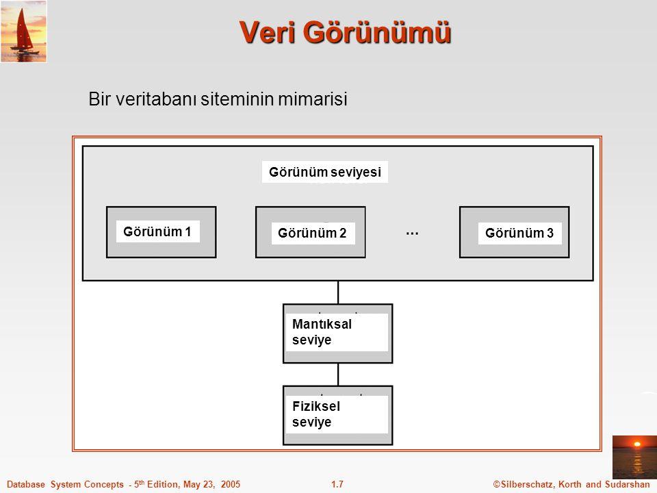©Silberschatz, Korth and Sudarshan1.8Database System Concepts - 5 th Edition, May 23, 2005 Somutlaşan Örnekler ve Şemalar Şema – bir veritabanının mantıksal yapısı Örnek: Bir veritabanı müsterilerden ve onlarla ilişkili hesaplardan oluşabilir Fiziksel Şema: Fiziksel seviyedeki veritabanı tasarımını anlatır Mantıksal Şema: Mantıksal seviyedeki veritabanı tasarımını anlatır Somutlaşan Örnek– veritabanının her hangi bir zaman anındaki içeriğidir Bir programda bir değişkenin anlık değeri gibi düşünülebilinir Fiziksel Veri Bağımsızlığı:– mantıksal şemayı değiştirmeden fiziksel şemayı modifiye edebilme yetisidir.