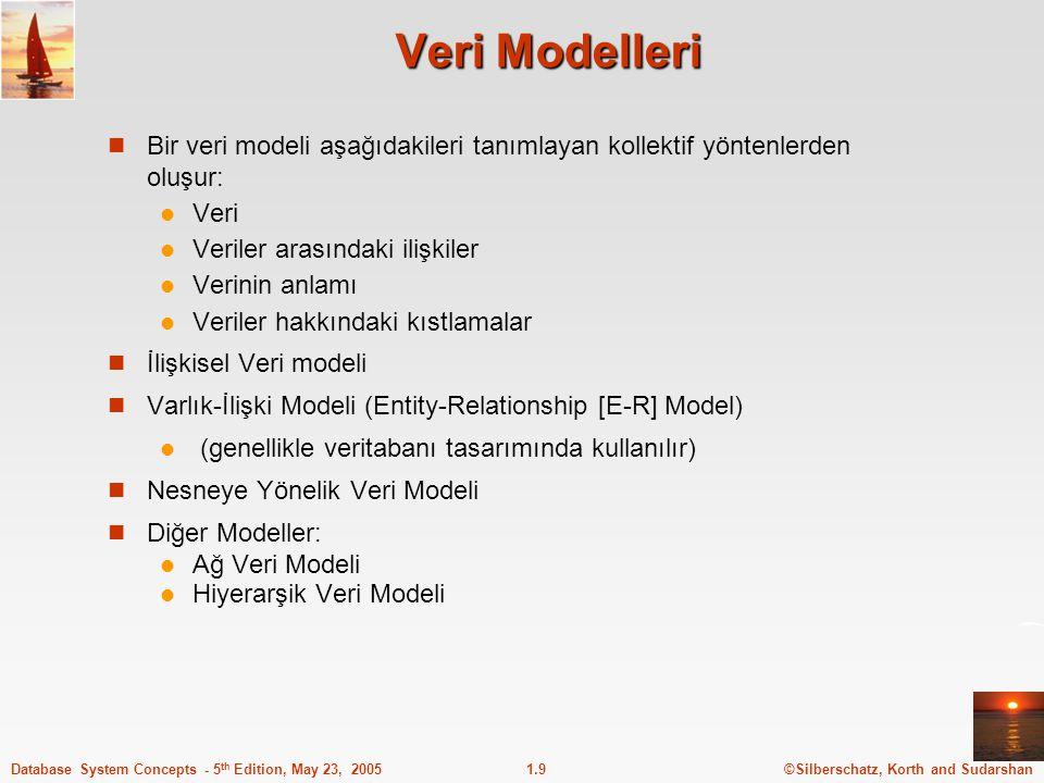 ©Silberschatz, Korth and Sudarshan1.9Database System Concepts - 5 th Edition, May 23, 2005 Veri Modelleri Bir veri modeli aşağıdakileri tanımlayan kol