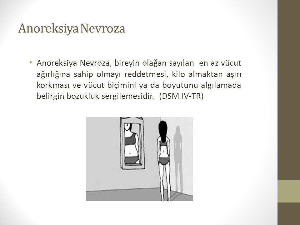 Anoreksiya Nevroza Anoreksiya Nevroza, bireyin olağan sayılan en az vücut ağırlığına sahip olmayı reddetmesi, kilo almaktan aşırı korkması ve vücut bi