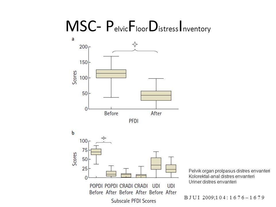 MSC- P elvic F loor D istress I nventory B J U I 2009;1 0 4 : 1 6 7 6 – 1 6 7 9 Pelvik organ prolpasus distres envanteri Kolorektal-anal distres envan