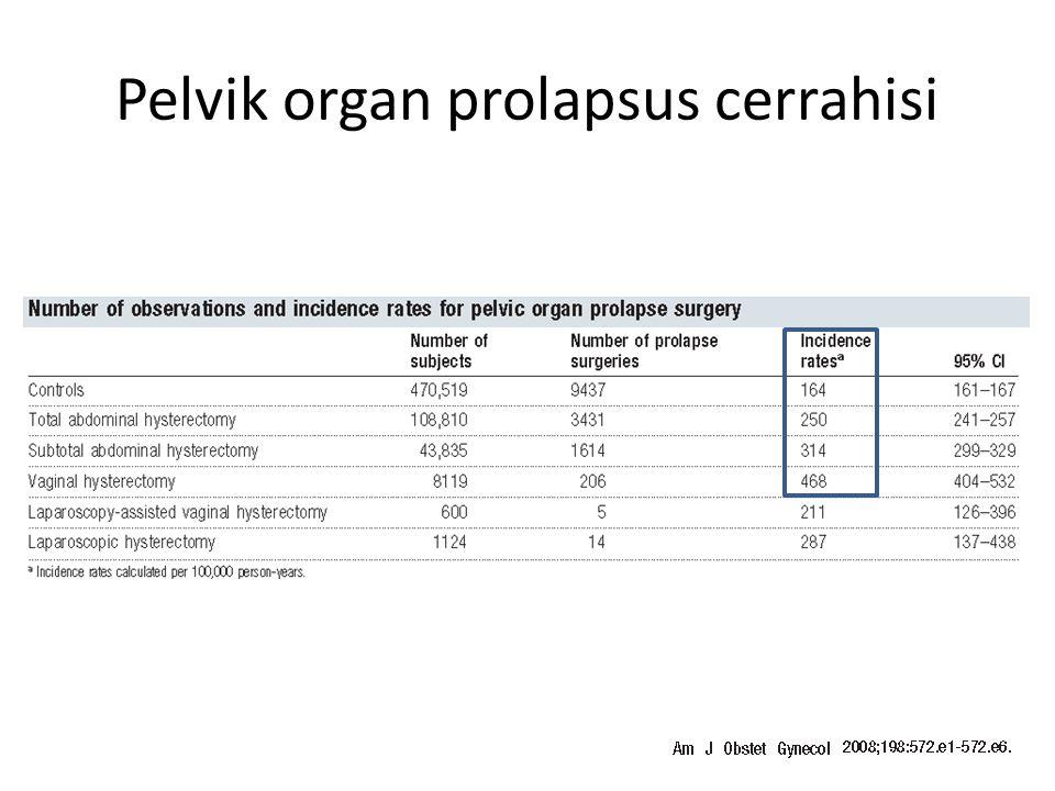 Histerektomi sonrası ilk 5 yılda yaşa özel prolapsus cerrahisi