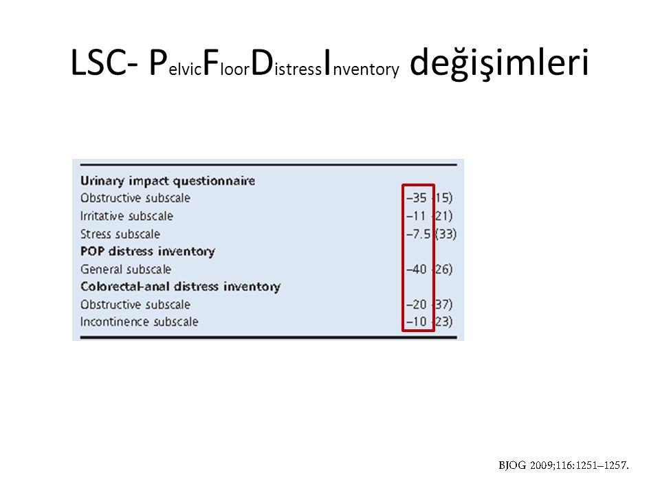 LSC- P elvic F loor D istress I nventory değişimleri