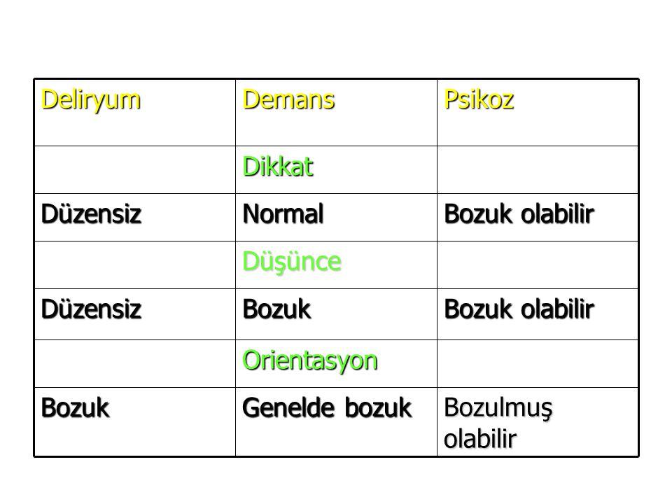 Toksin –- Hipnotik ajanlar, barbiturate Travma –- multi-faktorial Temperature –- *Hipertermi > 40.5 c (ısı) *Hipotermi < 32 c