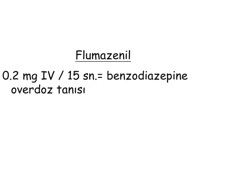 Wernicke EnSeFalopatisi Konfuzyon, apati, ataksik, nistagmus, oftalmopleji.