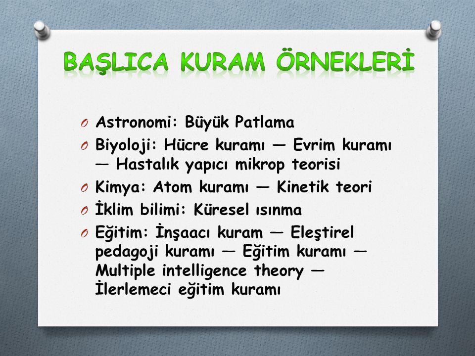 O Astronomi: Büyük Patlama O Biyoloji: Hücre kuramı — Evrim kuramı — Hastalık yapıcı mikrop teorisi O Kimya: Atom kuramı — Kinetik teori O İklim bilim