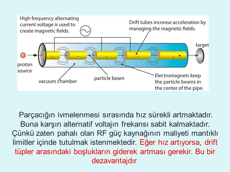 Parçacığın ivmelenmesi sırasında hız sürekli artmaktadır.