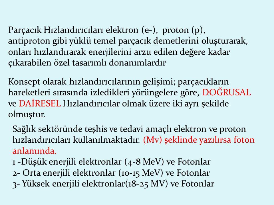 Parçacık Hızlandırıcıları elektron (e-), proton (p), antiproton gibi yüklü temel parçacık demetlerini oluşturarak, onları hızlandırarak enerjilerini arzu edilen değere kadar çıkarabilen özel tasarımlı donanımlardır Konsept olarak hızlandırıcılarının gelişimi; parçacıkların hareketleri sırasında izledikleri yörüngelere göre, DOĞRUSAL ve DAİRESEL Hızlandırıcılar olmak üzere iki ayrı şekilde olmuştur.