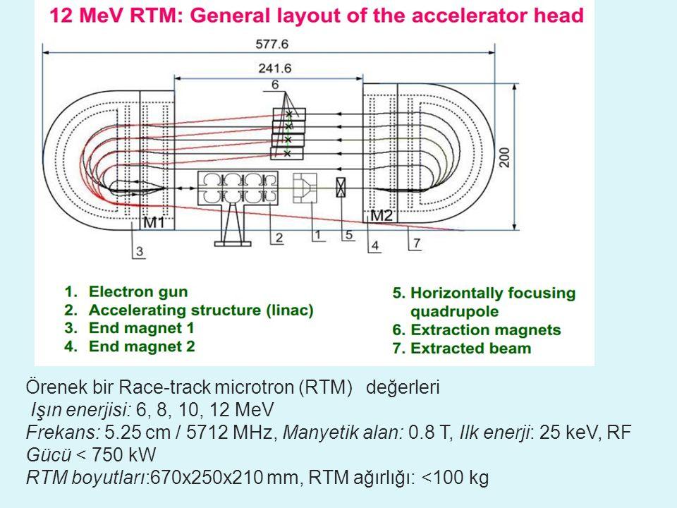 Örenek bir Race-track microtron (RTM) değerleri Işın enerjisi: 6, 8, 10, 12 MeV Frekans: 5.25 cm / 5712 MHz, Manyetik alan: 0.8 T, Ilk enerji: 25 keV, RF Gücü < 750 kW RTM boyutları:670x250x210 mm, RTM ağırlığı: <100 kg