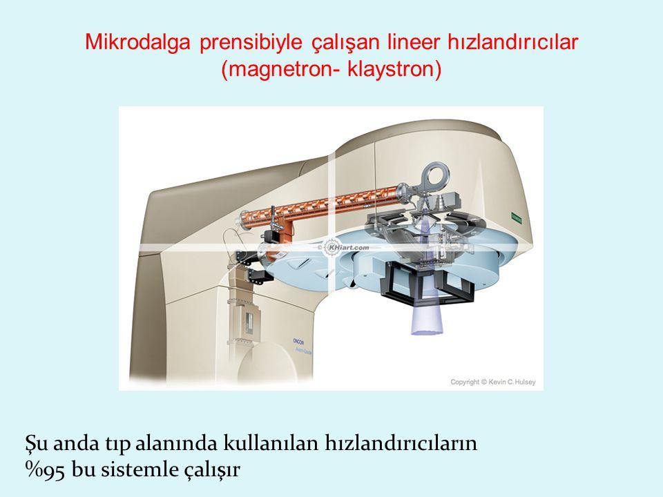 Mikrodalga prensibiyle çalışan lineer hızlandırıcılar (magnetron- klaystron) Şu anda tıp alanında kullanılan hızlandırıcıların %95 bu sistemle çalışır