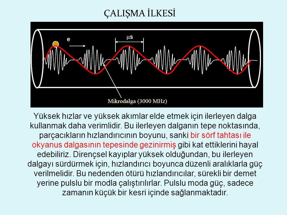 Yüksek hızlar ve yüksek akımlar elde etmek için ilerleyen dalga kullanmak daha verimlidir.