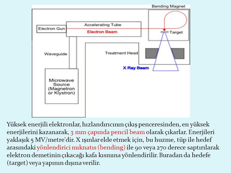 Yüksek enerjili elektronlar, hızlandırıcının çıkış penceresinden, en yüksek enerjilerini kazanarak, 3 mm çapında pencil beam olarak çıkarlar.