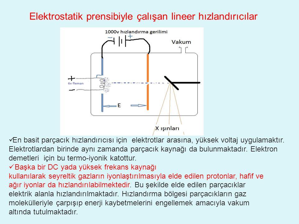 En basit parçacık hızlandırıcısı için elektrotlar arasına, yüksek voltaj uygulamaktır.