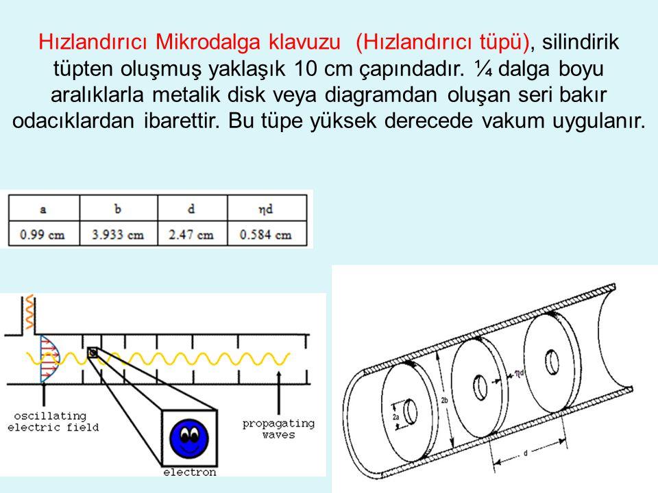 Hızlandırıcı Mikrodalga klavuzu (Hızlandırıcı tüpü), silindirik tüpten oluşmuş yaklaşık 10 cm çapındadır.