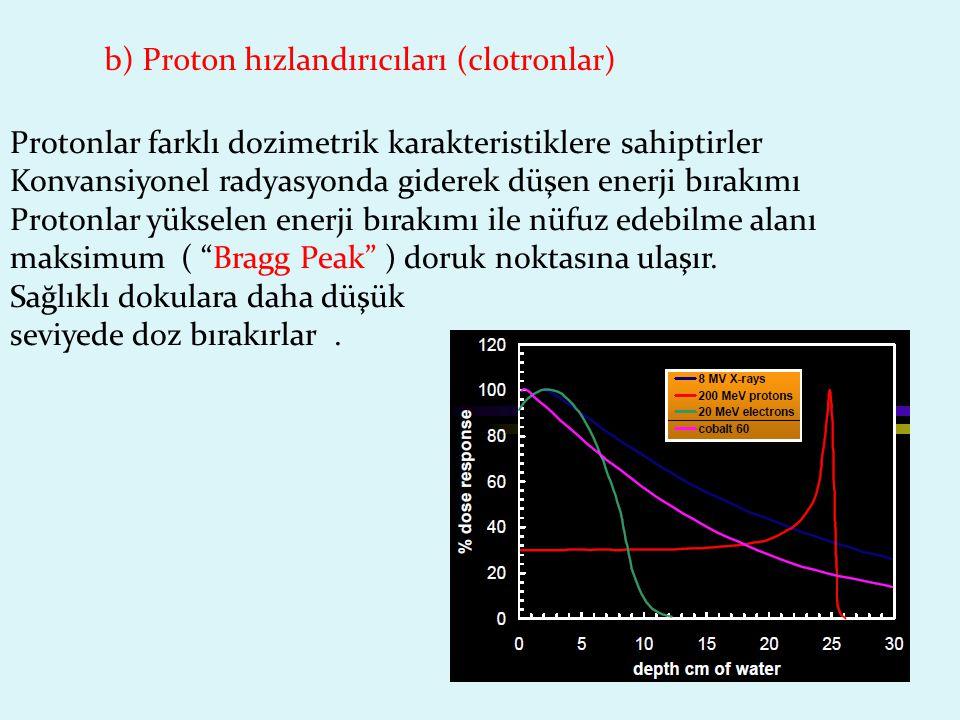 Protonlar farklı dozimetrik karakteristiklere sahiptirler Konvansiyonel radyasyonda giderek düşen enerji bırakımı Protonlar yükselen enerji bırakımı ile nüfuz edebilme alanı maksimum ( Bragg Peak ) doruk noktasına ulaşır.