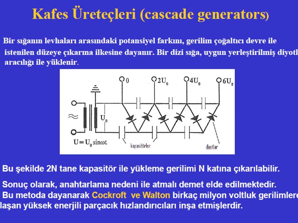 Ağır Partikül Hızlandırıcılar a) Nötron hızlandırıcıları ** Hızlı nötronlar 1965 yılından sonra radyoterapide kullanılmaya başlandı.