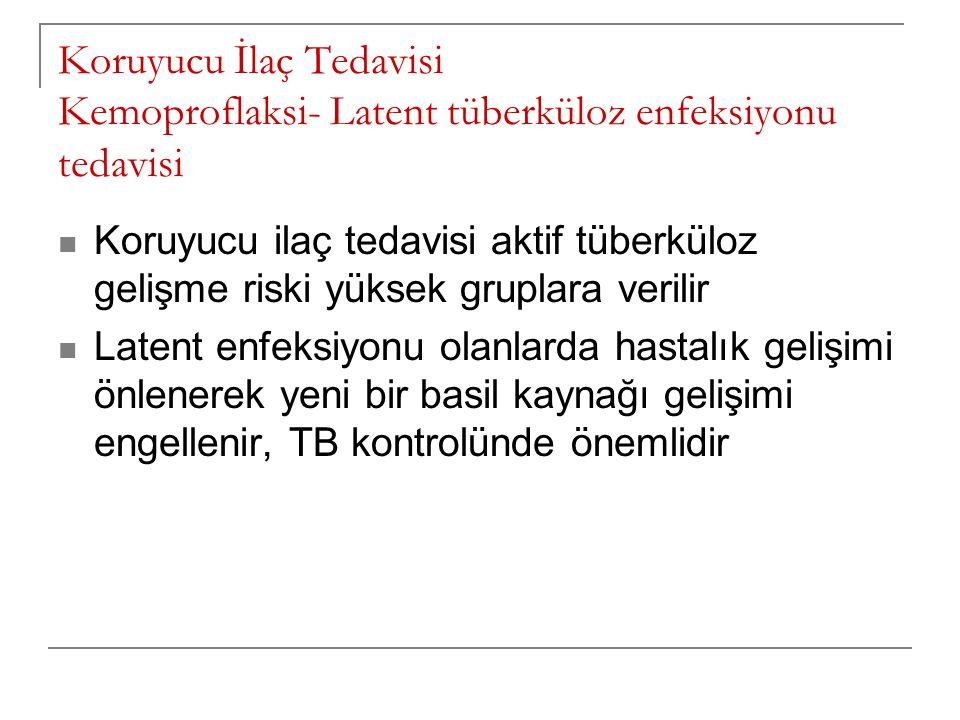 Koruyucu İlaç Tedavisi Kemoproflaksi- Latent tüberküloz enfeksiyonu tedavisi Koruyucu ilaç tedavisi aktif tüberküloz gelişme riski yüksek gruplara ver