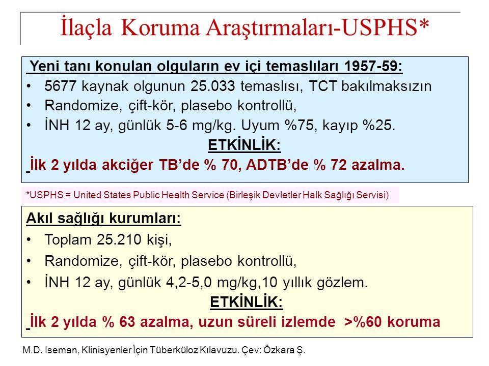 İlaçla Koruma Araştırmaları-USPHS* Yeni tanı konulan olguların ev içi temaslıları 1957-59: 5677 kaynak olgunun 25.033 temaslısı, TCT bakılmaksızın Ran