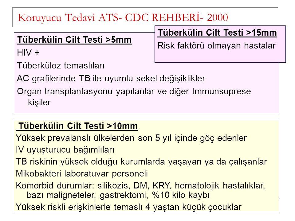 Koruyucu Tedavi ATS- CDC REHBERİ- 2000 Tüberkülin Cilt Testi >5mm HIV + Tüberküloz temaslıları AC grafilerinde TB ile uyumlu sekel değişiklikler Organ