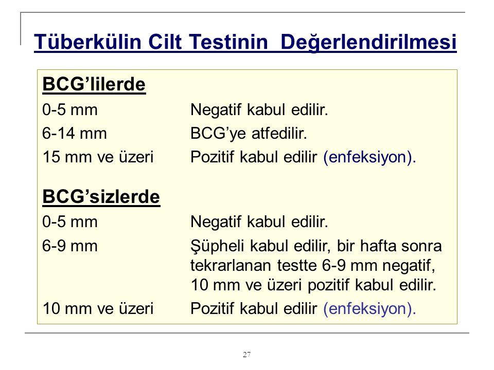 27 BCG'lilerde 0-5 mmNegatif kabul edilir. 6-14 mmBCG'ye atfedilir. 15 mm ve üzeriPozitif kabul edilir (enfeksiyon). BCG'sizlerde 0-5 mmNegatif kabul