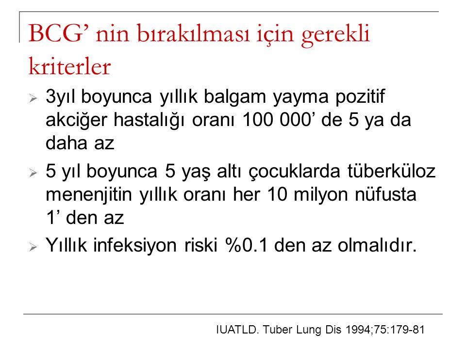 BCG' nin bırakılması için gerekli kriterler  3yıl boyunca yıllık balgam yayma pozitif akciğer hastalığı oranı 100 000' de 5 ya da daha az  5 yıl boy