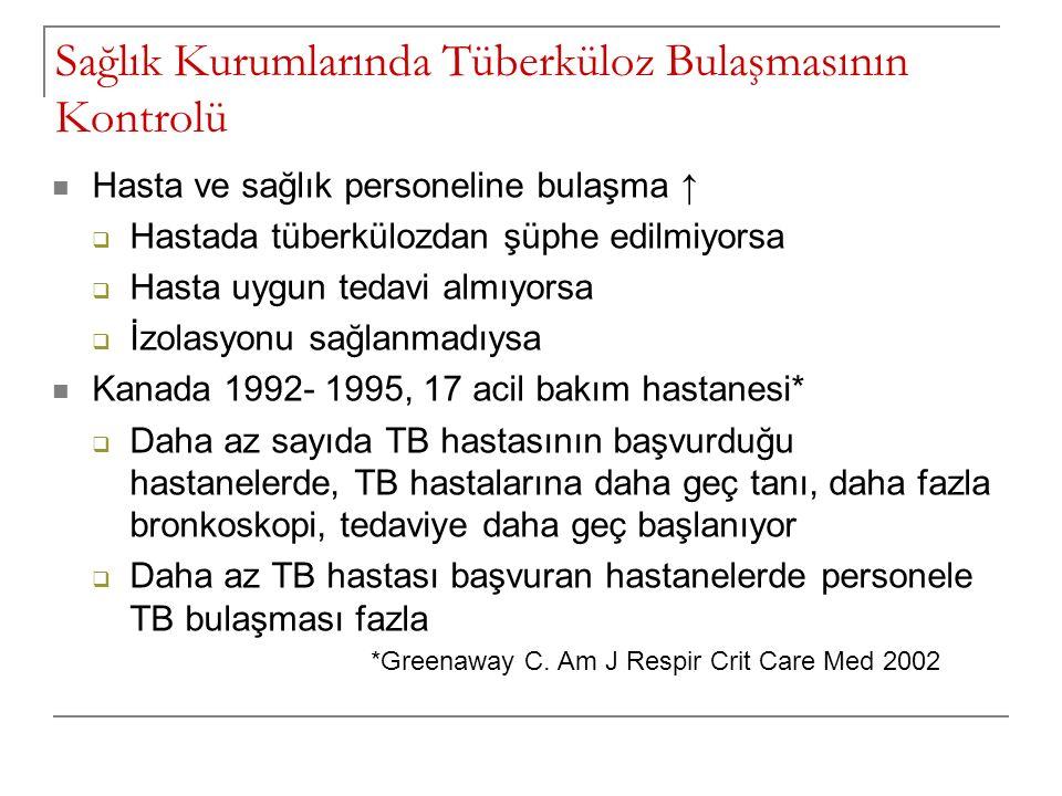 Hasta ve sağlık personeline bulaşma ↑  Hastada tüberkülozdan şüphe edilmiyorsa  Hasta uygun tedavi almıyorsa  İzolasyonu sağlanmadıysa Kanada 1992-