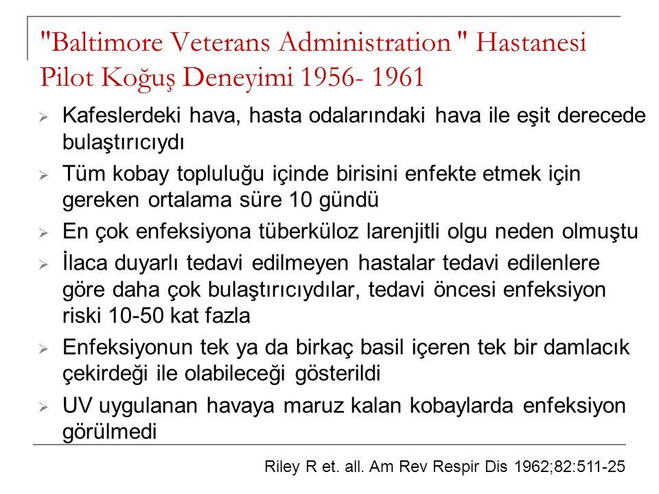 Türkiye'de çeşitli çalışmalarda bulunan yıllık enfeksiyon risk oranları: 0,62 7 Ankara 1998 İnan Süer 1,03 7 Trabzon 1996 Özlü 1,06 6-12 Bursa 1995 Özyardımcı 0,72 7 İstanbul 1993 Karagöz 0,7-0,8 7 Ankara 1973-84 Akkaynak Yıllık enfeksiyon riski (%) Yaş grubuYıl-YerAraştırmacı