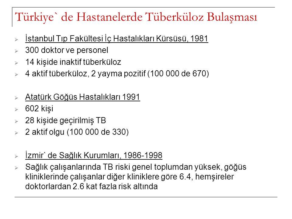  İstanbul Tıp Fakültesi İç Hastalıkları Kürsüsü, 1981  300 doktor ve personel  14 kişide inaktif tüberküloz  4 aktif tüberküloz, 2 yayma pozitif (