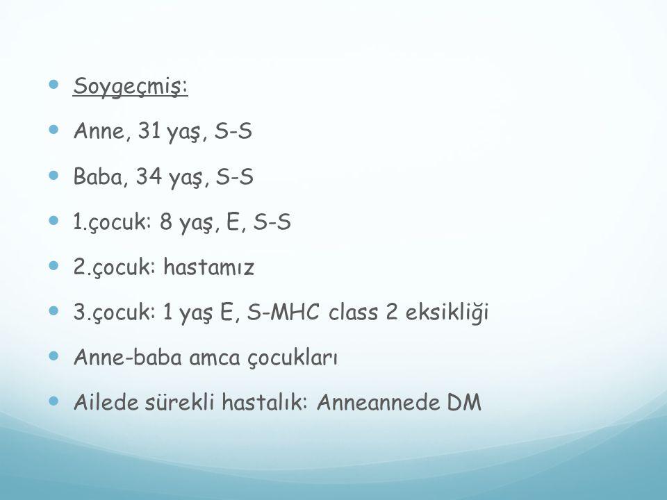 FM: Ateş: 37,5 derece Nabız: 120/dk SS: 30/dk TA: 90/60 mm Hg Boy: 78 cm (<3p) Kilo: 8 kg (<3p)
