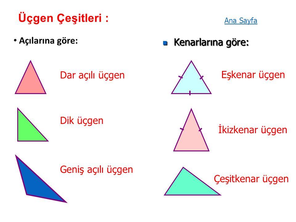 Üçgen Çeşitleri : Açılarına göre: Kenarlarına göre: Kenarlarına göre: Dar açılı üçgen Dik üçgen Geniş açılı üçgen Eşkenar üçgen İkizkenar üçgen Çeşitkenar üçgen Ana Sayfa
