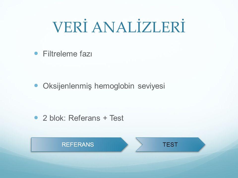 VERİ ANALİZLERİ Filtreleme fazı Oksijenlenmiş hemoglobin seviyesi 2 blok: Referans + Test REFERANSTEST