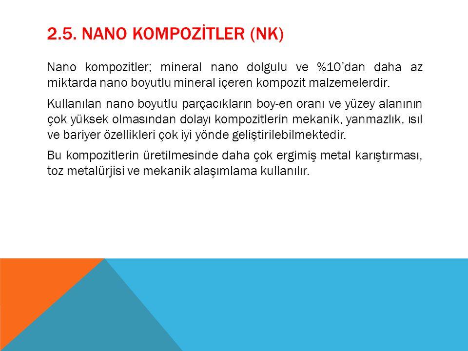 2.5. NANO KOMPOZİTLER (NK) Nano kompozitler; mineral nano dolgulu ve %10'dan daha az miktarda nano boyutlu mineral içeren kompozit malzemelerdir. Kull
