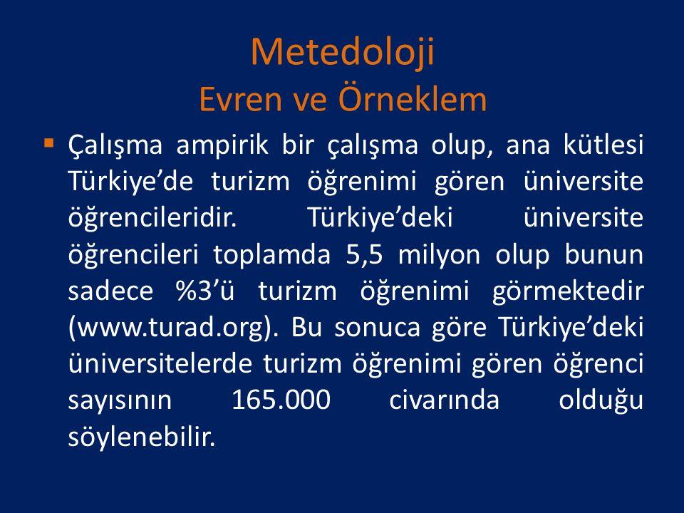Metedoloji Evren ve Örneklem  Çalışma ampirik bir çalışma olup, ana kütlesi Türkiye'de turizm öğrenimi gören üniversite öğrencileridir. Türkiye'deki