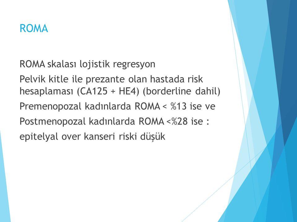 ROMA ROMA skalası lojistik regresyon Pelvik kitle ile prezante olan hastada risk hesaplaması (CA125 + HE4) (borderline dahil) Premenopozal kadınlarda ROMA < %13 ise ve Postmenopozal kadınlarda ROMA <%28 ise : epitelyal over kanseri riski düşük