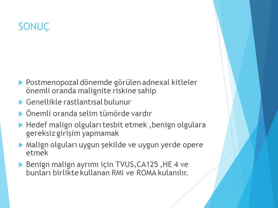 SONUÇ  Postmenopozal dönemde görülen adnexal kitleler önemli oranda malignite riskine sahip  Genellikle rastlantısal bulunur  Önemli oranda selim tümörde vardır  Hedef malign olguları tesbit etmek,benign olgulara gereksiz girişim yapmamak  Malign olguları uygun şekilde ve uygun yerde opere etmek  Benign malign ayrımı için TVUS,CA125,HE 4 ve bunları birlikte kullanan RMI ve ROMA kulanılır.