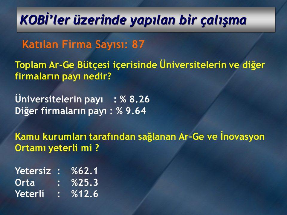Toplam Ar-Ge Bütçesi içerisinde Üniversitelerin ve diğer firmaların payı nedir.