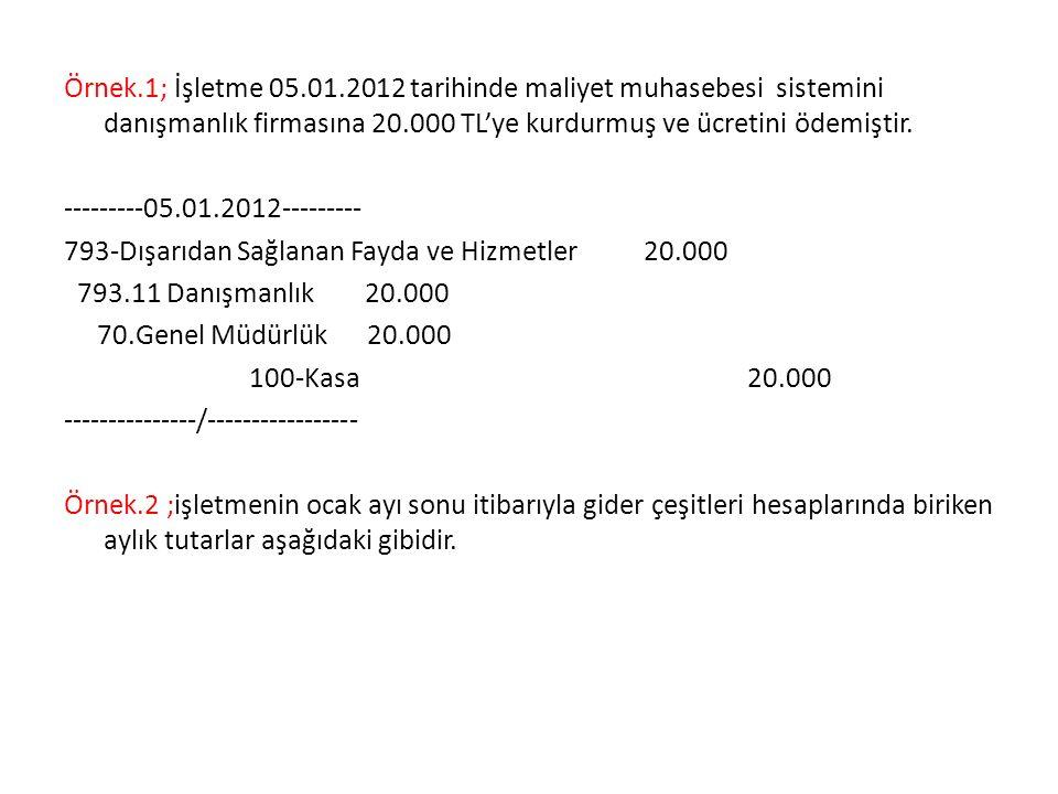 Örnek.1; İşletme 05.01.2012 tarihinde maliyet muhasebesi sistemini danışmanlık firmasına 20.000 TL'ye kurdurmuş ve ücretini ödemiştir. ---------05.01.