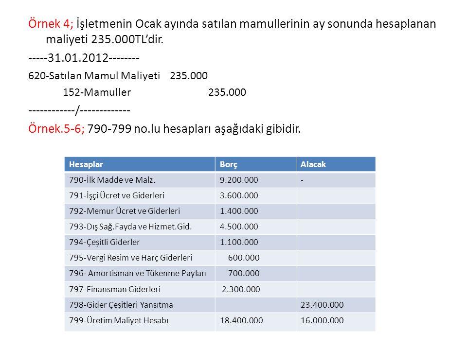 Örnek 4; İşletmenin Ocak ayında satılan mamullerinin ay sonunda hesaplanan maliyeti 235.000TL'dir. -----31.01.2012-------- 620-Satılan Mamul Maliyeti