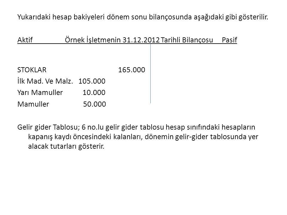 Yukarıdaki hesap bakiyeleri dönem sonu bilançosunda aşağıdaki gibi gösterilir. Aktif Örnek İşletmenin 31.12.2012 Tarihli Bilançosu Pasif STOKLAR 165.0