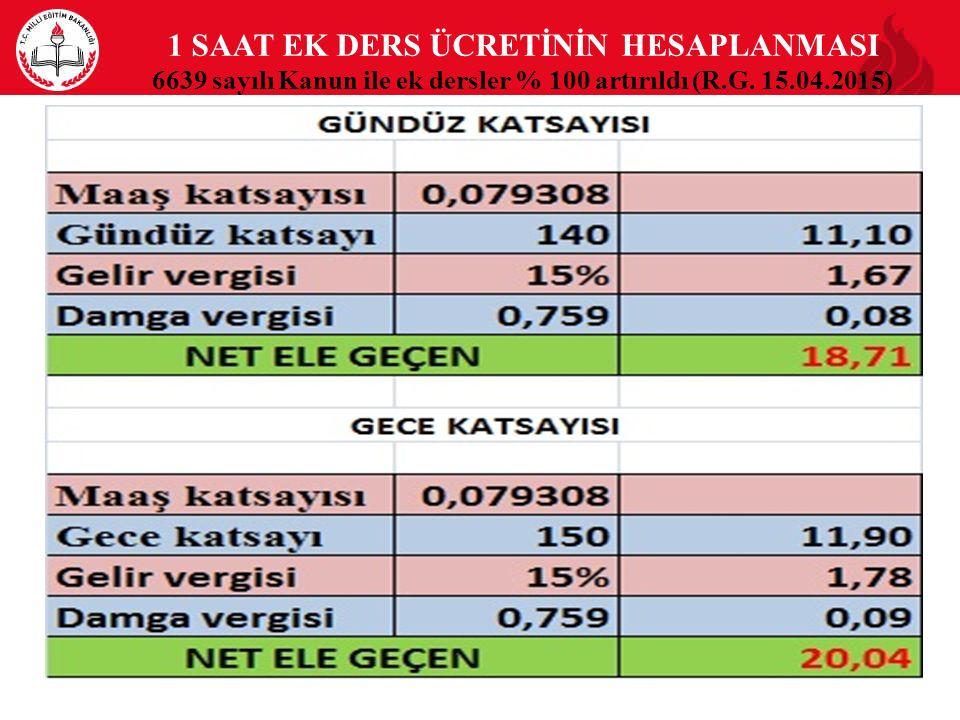 1 SAAT EK DERS ÜCRETİNİN HESAPLANMASI 6639 sayılı Kanun ile ek dersler % 100 artırıldı (R.G. 15.04.2015) 29