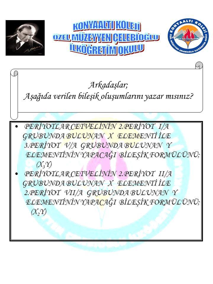 PERİYOTLAR CETVELİNİN 3.PERİYOT II/APERİYOTLAR CETVELİNİN 3.PERİYOT II/A GRUBUNDA BULUNAN X ELEMENTİ İLE GRUBUNDA BULUNAN X ELEMENTİ İLE 2.PERİYOT V/A GRUBUNDA BULUNAN Y 2.PERİYOT V/A GRUBUNDA BULUNAN Y ELEMENTİNİN YAPACAĞI BİLEŞİK FORMÜLÜNÜ ELEMENTİNİN YAPACAĞI BİLEŞİK FORMÜLÜNÜ (X 3 Y 2 ) (X 3 Y 2 ) PERİYOTLAR CETVELİNİN 4.PERİYOT II/APERİYOTLAR CETVELİNİN 4.PERİYOT II/A GRUBUNDA BULUNAN X ELEMENTİ İLE GRUBUNDA BULUNAN X ELEMENTİ İLE 3.PERİYOT VI/A GRUBUNDA BULUNAN Y 3.PERİYOT VI/A GRUBUNDA BULUNAN Y ELEMENTİNİN YAPACAĞI BİLEŞİK FORMÜLÜNÜ; ELEMENTİNİN YAPACAĞI BİLEŞİK FORMÜLÜNÜ; ((XY) ((XY) PERİYOTLAR CETVELİNİN 2.PERİYOT III/APERİYOTLAR CETVELİNİN 2.PERİYOT III/A GRUBUNDA BULUNAN X ELEMENTİ İLE GRUBUNDA BULUNAN X ELEMENTİ İLE 3.PERİYOT VI/A GRUBUNDA BULUNAN Y 3.PERİYOT VI/A GRUBUNDA BULUNAN Y ELEMENTİNİN YAPACAĞI BİLEŞİK FORMÜLÜNÜ ELEMENTİNİN YAPACAĞI BİLEŞİK FORMÜLÜNÜ (X 2 Y 3) (X 2 Y 3)
