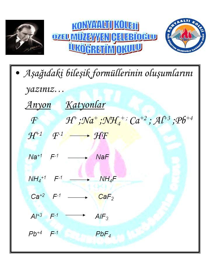 Aşağıdaki bileşik formüllerinin oluşumlarını yazınız… Anyon Katyonlar F - H + ;Na + ;NH 4 + ; Ca +2 ; Al +3 ;Pb +4 H +1 F -1 HF Na +1 F -1 NaF NH 4 +1