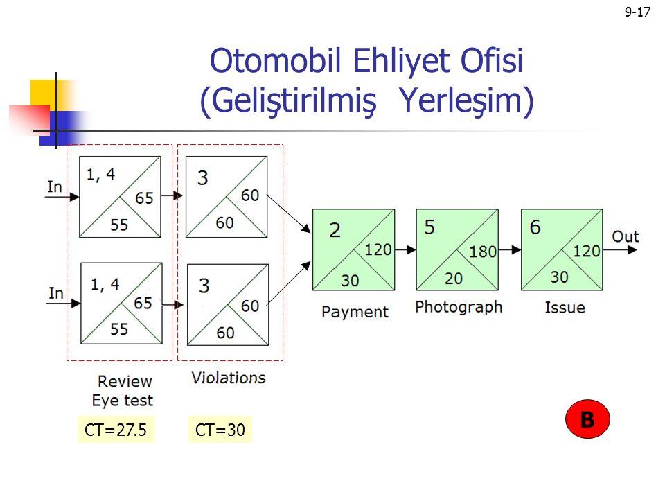 9-17 Otomobil Ehliyet Ofisi (Geliştirilmiş Yerleşim) CT=27.5CT=30 B