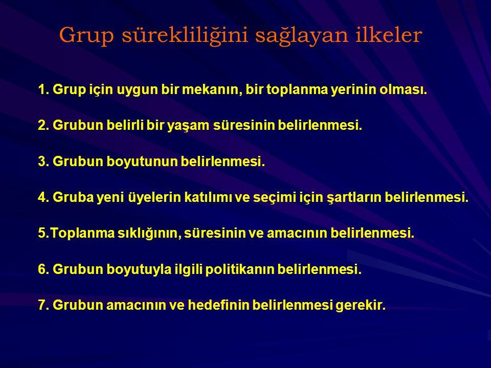 Grup sürekliliğini sağlayan ilkeler 1.Grup için uygun bir mekanın, bir toplanma yerinin olması.